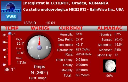 Weather broadcast